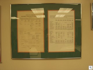 1923 City of Las Vegas Budget